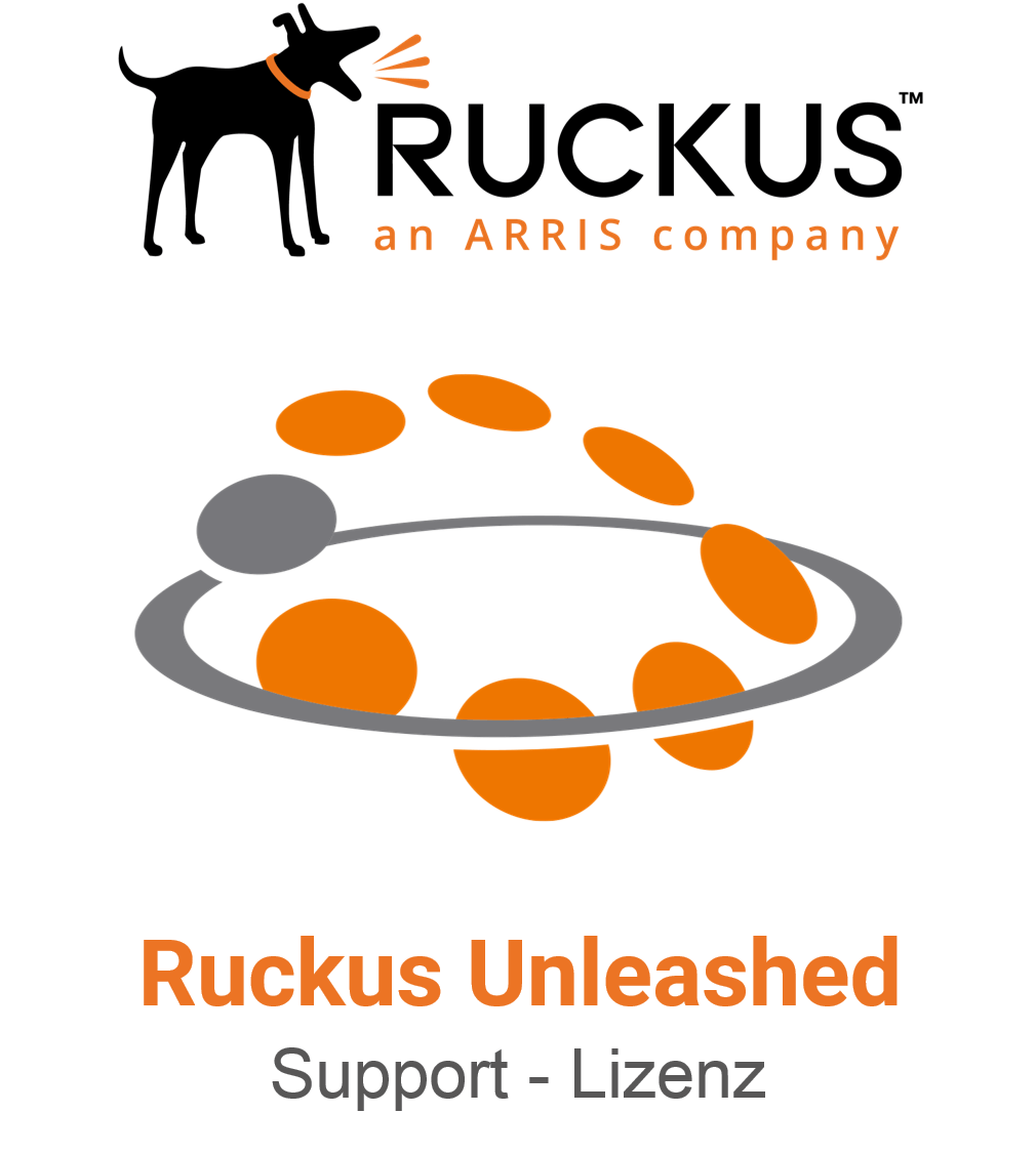 Ruckus R610 Unleashed Support