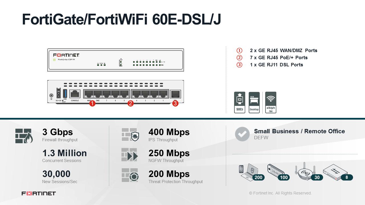Fortinet FortiGate-60E-DSL - 360 Bundle (Hardware + Lizenz)