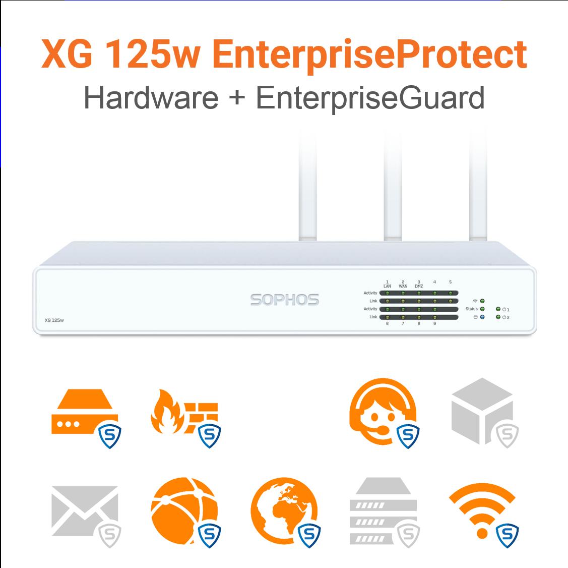 Sophos XG 125w EnterpriseProtect Bundle (Hardware + Lizenz)