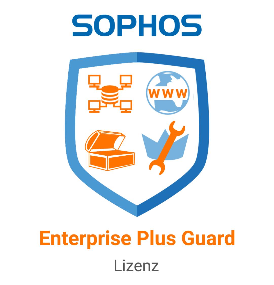 Sophos XG 650 EnterpriseGuard Plus