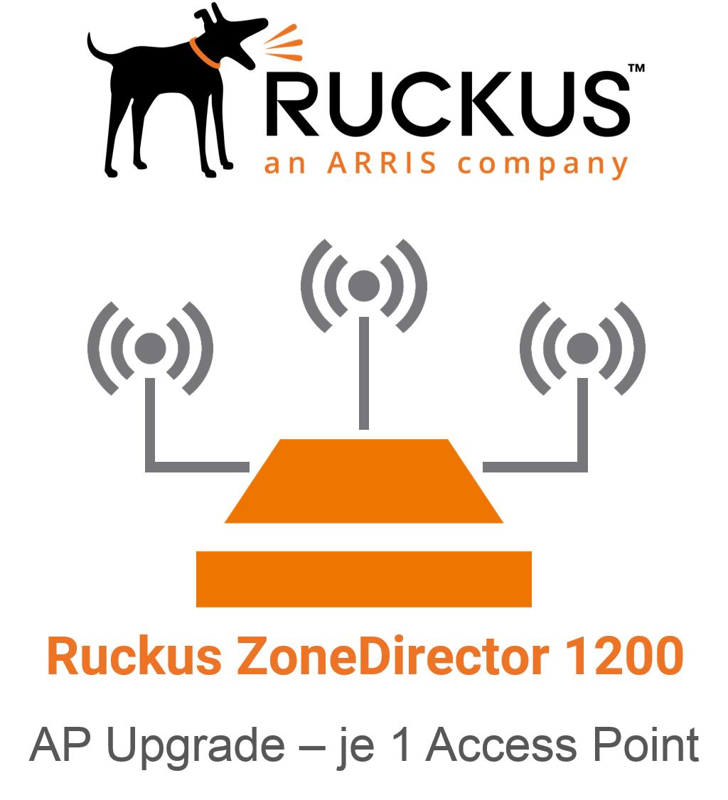 Ruckus 1200 ZoneDirector - Access Point Upgrade