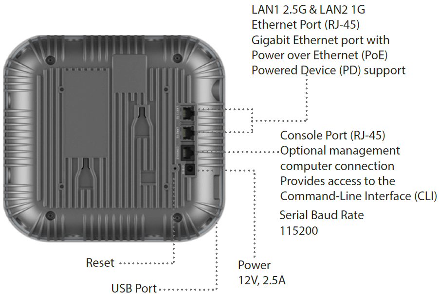 Fortinet FortiAP-U431F