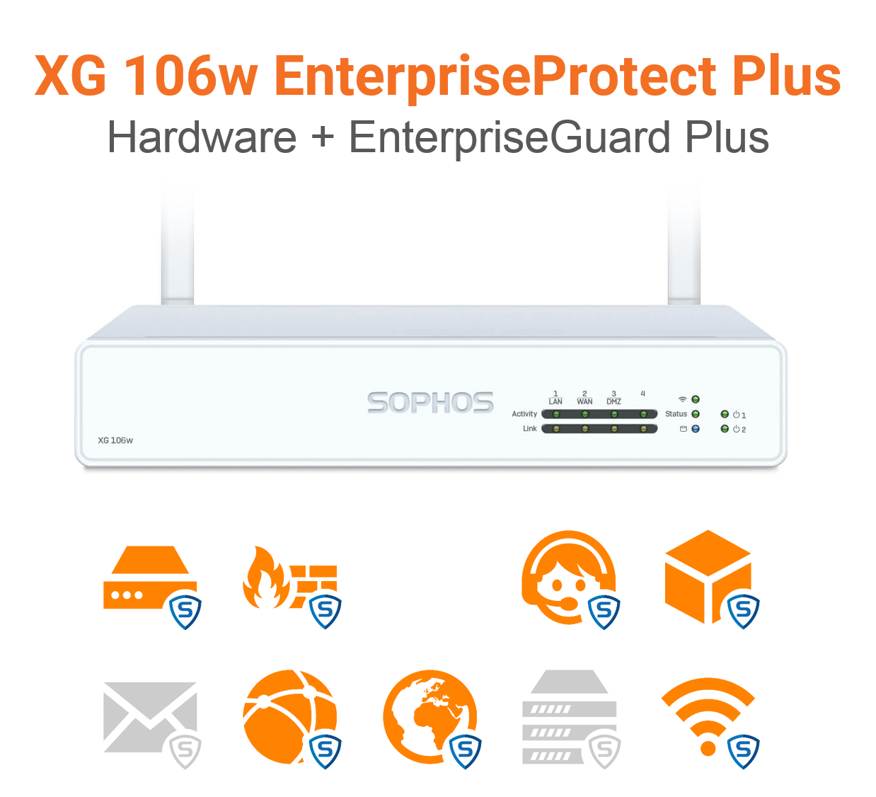 Sophos XG 106w EnterpriseProtect Plus Bundle (Hardware + Lizenz)